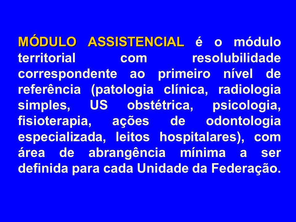 MÓDULO ASSISTENCIAL MÓDULO ASSISTENCIAL é o módulo territorial com resolubilidade correspondente ao primeiro nível de referência (patologia clínica, r