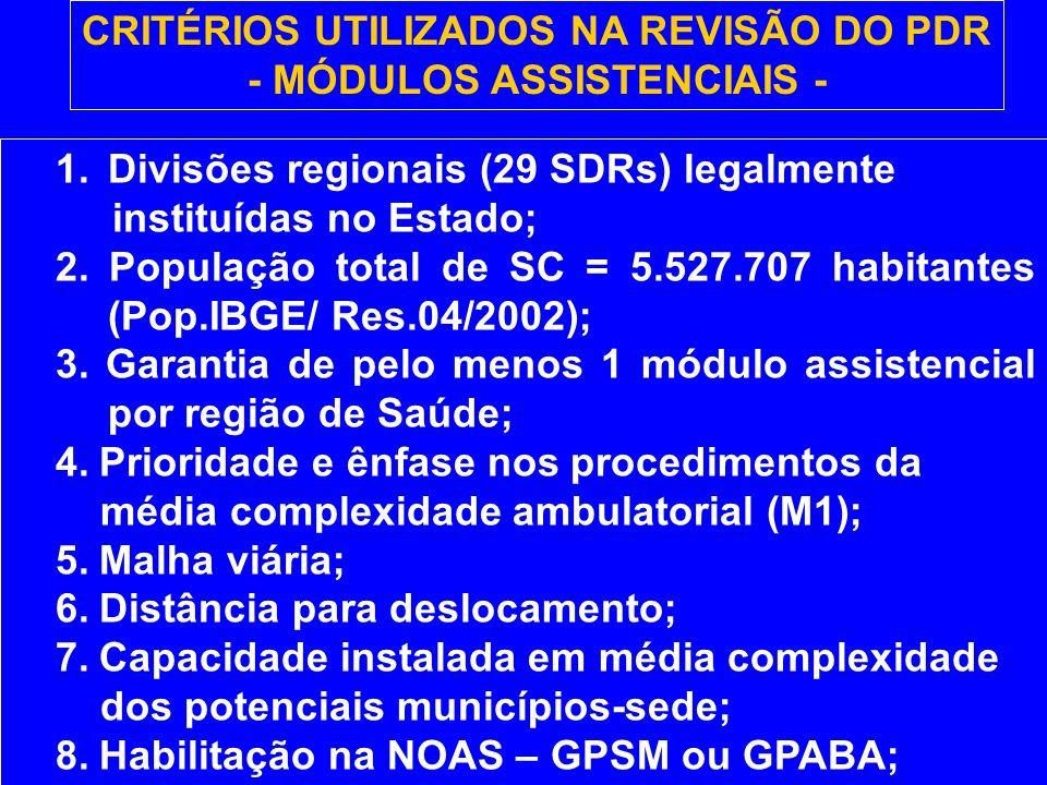 1.Divisões regionais (29 SDRs) legalmente instituídas no Estado; 2. População total de SC = 5.527.707 habitantes (Pop.IBGE/ Res.04/2002); 3. Garantia