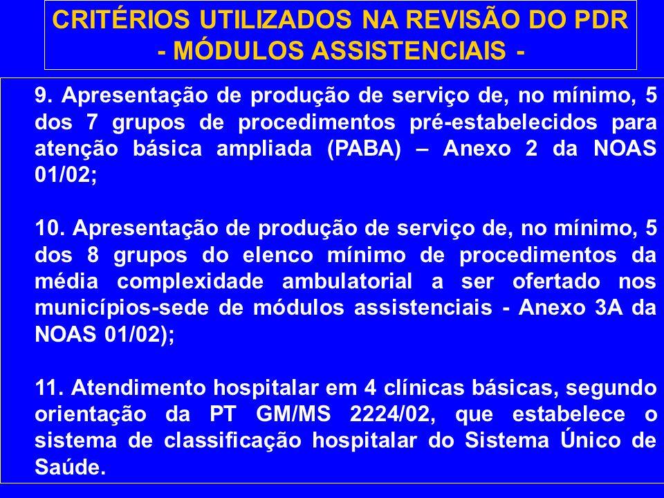 9. Apresentação de produção de serviço de, no mínimo, 5 dos 7 grupos de procedimentos pré-estabelecidos para atenção básica ampliada (PABA) – Anexo 2