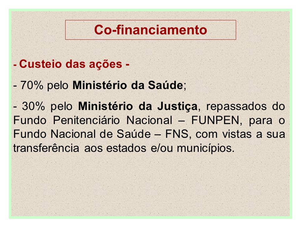 Co-financiamento - Custeio das ações - - 70% pelo Ministério da Saúde; - 30% pelo Ministério da Justiça, repassados do Fundo Penitenciário Nacional – FUNPEN, para o Fundo Nacional de Saúde – FNS, com vistas a sua transferência aos estados e/ou municípios.