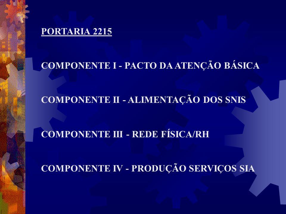 PORTARIA 2215 COMPONENTE I - PACTO DA ATENÇÃO BÁSICA COMPONENTE II - ALIMENTAÇÃO DOS SNIS COMPONENTE III - REDE FÍSICA/RH COMPONENTE IV - PRODUÇÃO SERVIÇOS SIA
