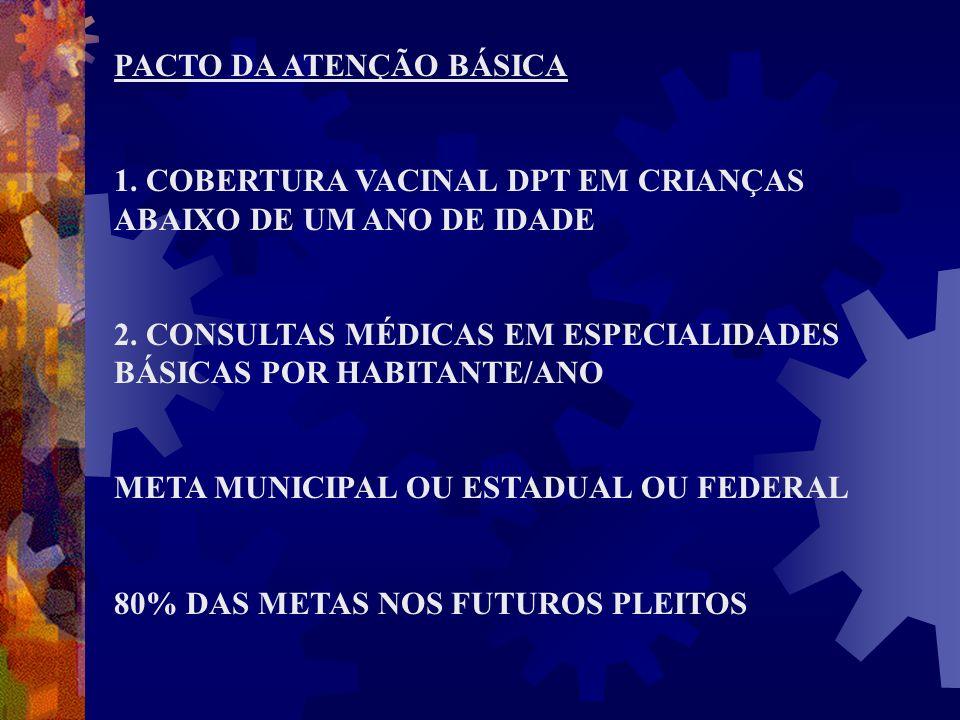 PACTO DA ATENÇÃO BÁSICA 1. COBERTURA VACINAL DPT EM CRIANÇAS ABAIXO DE UM ANO DE IDADE 2. CONSULTAS MÉDICAS EM ESPECIALIDADES BÁSICAS POR HABITANTE/AN