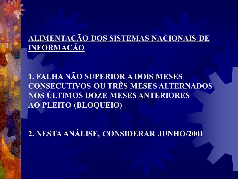 REDE FÍSICA E RECURSOS HUMANOS 1.CADASTRO NACIONAL DE ESTABELECIMENTOS E DE PRESTADORES DO SUS.