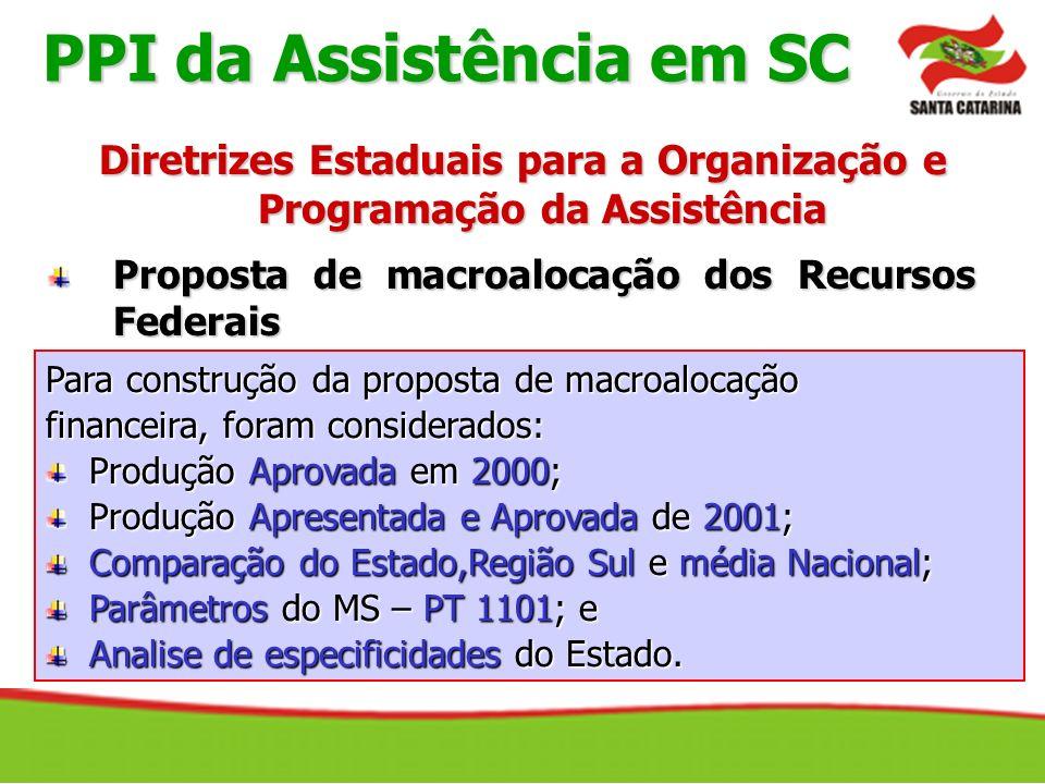 Para construção da proposta de macroalocação financeira, foram considerados: Produção Aprovada em 2000; Produção Apresentada e Aprovada de 2001; Compa