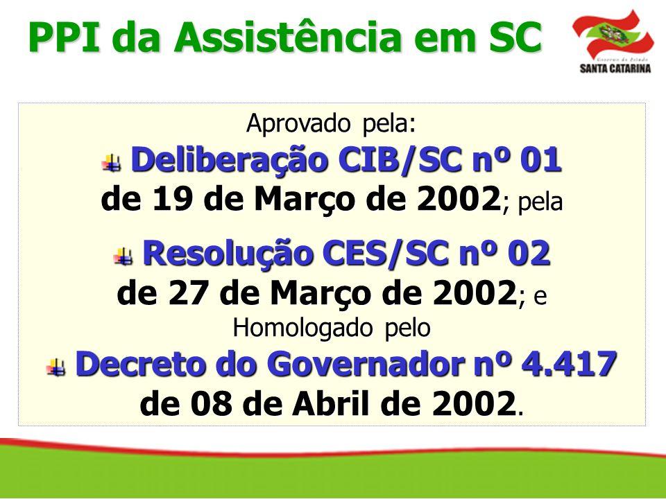 Aprovado pela: Deliberação CIB/SC nº 01 Deliberação CIB/SC nº 01 de 19 de Março de 2002 ; pela Resolução CES/SC nº 02 Resolução CES/SC nº 02 de 27 de