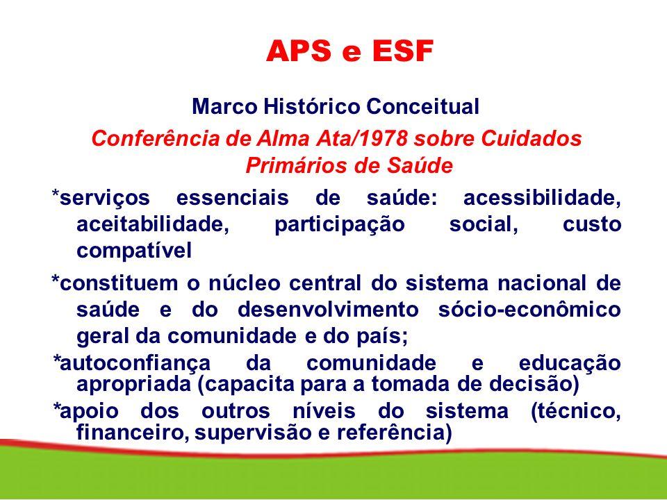 APS e ESF Marco Histórico Conceitual Conferência de Alma Ata/1978 sobre Cuidados Primários de Saúde *serviços essenciais de saúde: acessibilidade, ace