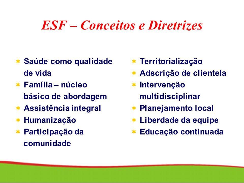 ESF – Conceitos e Diretrizes Saúde como qualidade de vida Família – núcleo básico de abordagem Assistência integral Humanização Participação da comuni