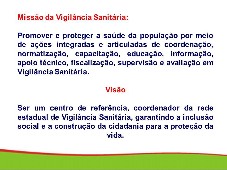 Missão da Vigilância Sanitária: Promover e proteger a saúde da população por meio de ações integradas e articuladas de coordenação, normatização, capa