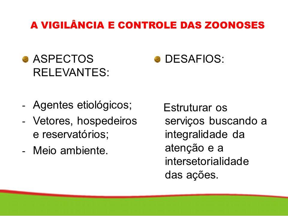 A VIGILÂNCIA E CONTROLE DAS ZOONOSES ASPECTOS RELEVANTES: - Agentes etiológicos; - Vetores, hospedeiros e reservatórios; - Meio ambiente. DESAFIOS: Es