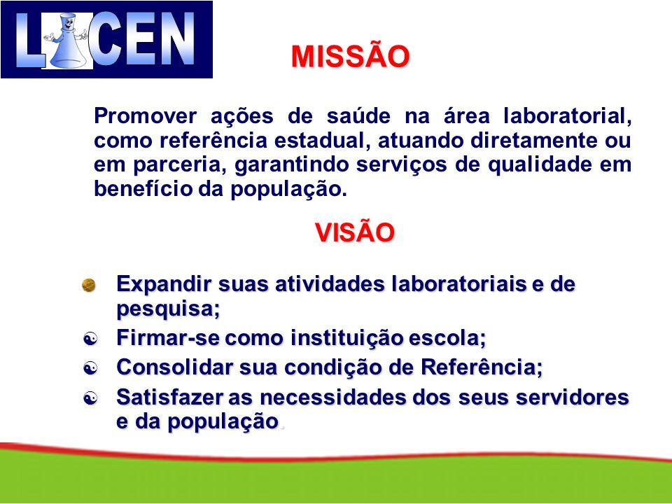 Expandir suas atividades laboratoriais e de pesquisa; Firmar-se como instituição escola; Firmar-se como instituição escola; Consolidar sua condição de