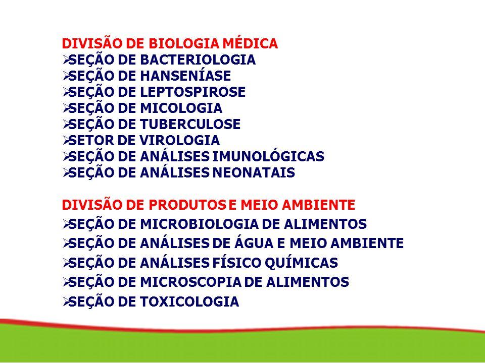 DIVISÃO DE BIOLOGIA MÉDICA SEÇÃO DE BACTERIOLOGIA SEÇÃO DE HANSENÍASE SEÇÃO DE LEPTOSPIROSE SEÇÃO DE MICOLOGIA SEÇÃO DE TUBERCULOSE SETOR DE VIROLOGIA
