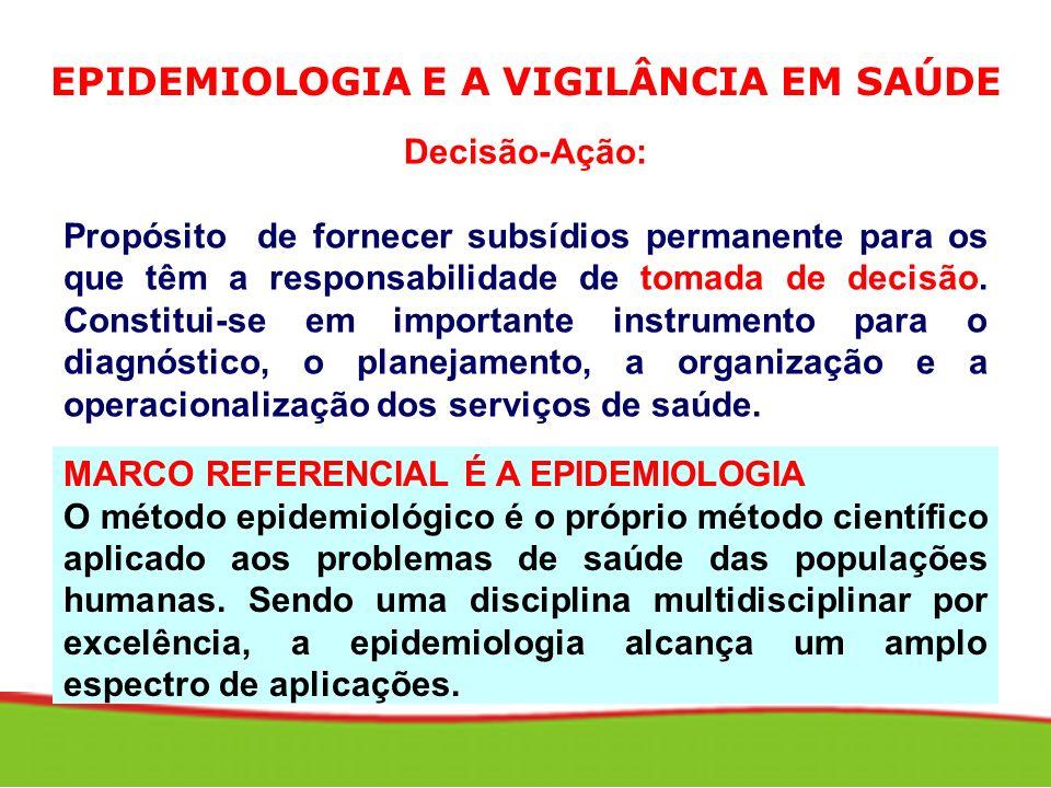EPIDEMIOLOGIA E A VIGILÂNCIA EM SAÚDE MARCO REFERENCIAL É A EPIDEMIOLOGIA O método epidemiológico é o próprio método científico aplicado aos problemas