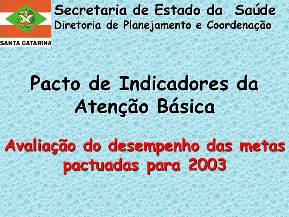 Secretaria de Estado da Saúde Diretoria de Planejamento e Coordenação Pacto de Indicadores da Atenção Básica Avaliação do desempenho das metas pactuadas para 2003
