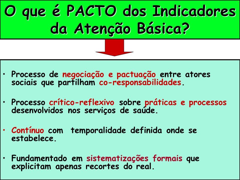 O que é PACTO dos Indicadores da Atenção Básica.