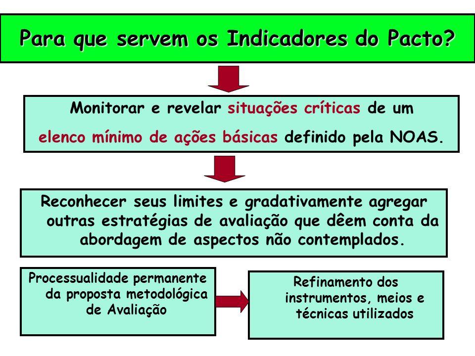Quem conduz a Avaliação? Gestores do sistema (3 esferas) Equipes de Saúde Usuários Participação Democrática de todos os envolvidos.