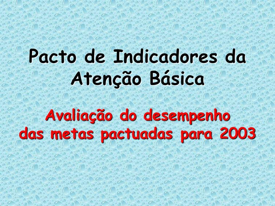Pacto de Indicadores da Atenção Básica Avaliação do desempenho das metas pactuadas para 2003