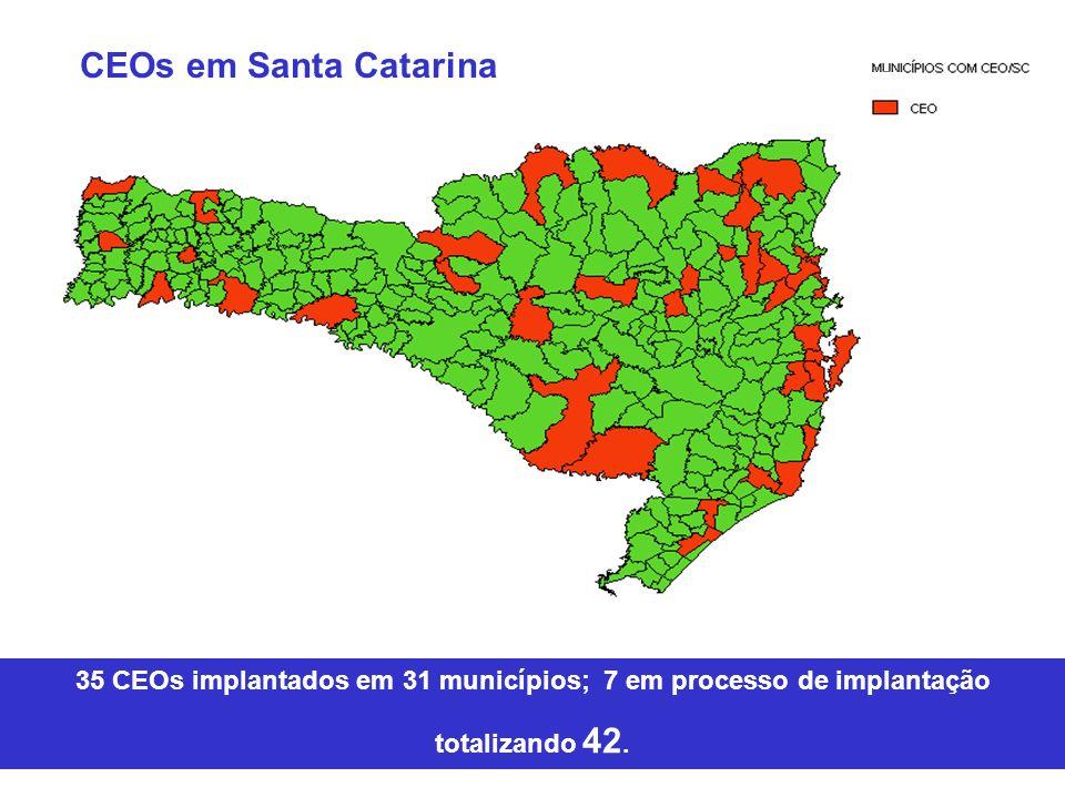 35 CEOs implantados em 31 municípios; 7 em processo de implantação totalizando 42.