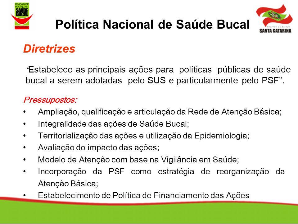 Política Nacional de Saúde Bucal Diretrizes Estabelece as principais ações para políticas públicas de saúde bucal a serem adotadas pelo SUS e particularmente pelo PSF.