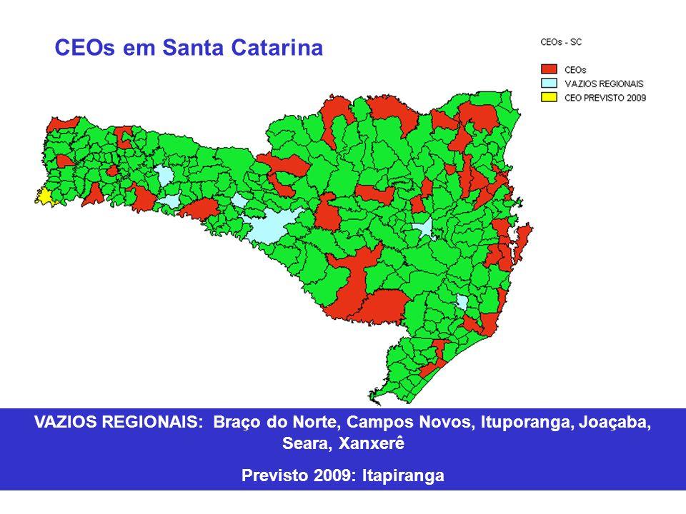 VAZIOS REGIONAIS: Braço do Norte, Campos Novos, Ituporanga, Joaçaba, Seara, Xanxerê Previsto 2009: Itapiranga