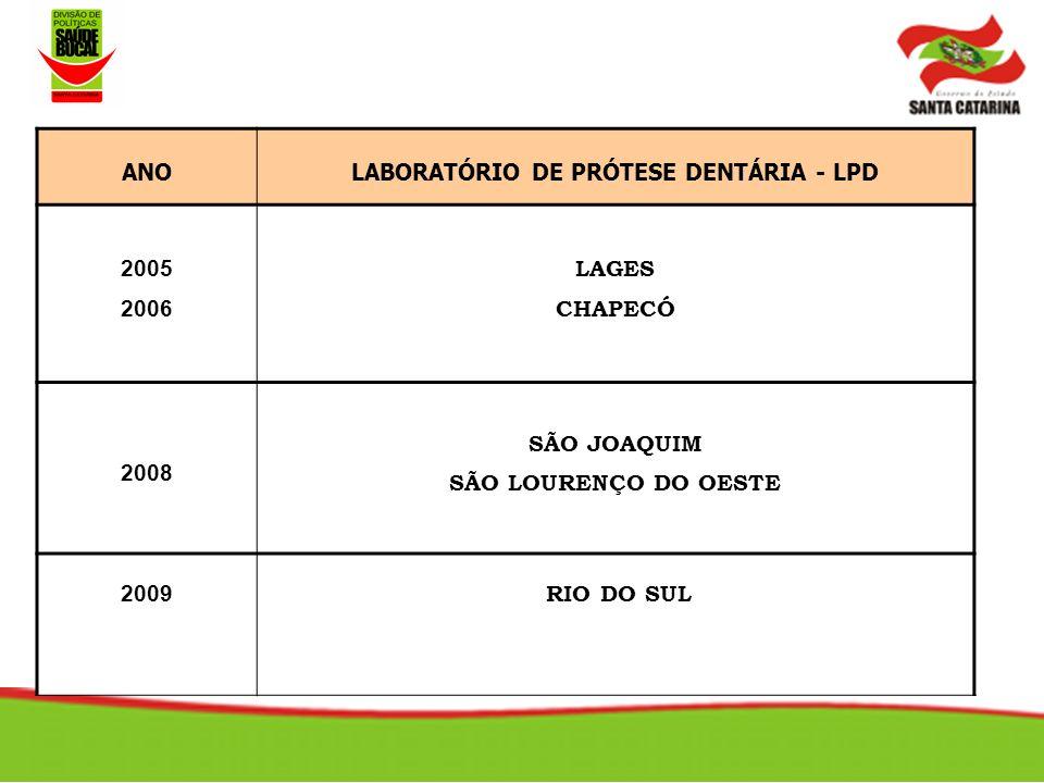 ANOLABORATÓRIO DE PRÓTESE DENTÁRIA - LPD 2005 2006 LAGES CHAPECÓ 2008 SÃO JOAQUIM SÃO LOURENÇO DO OESTE 2009 RIO DO SUL