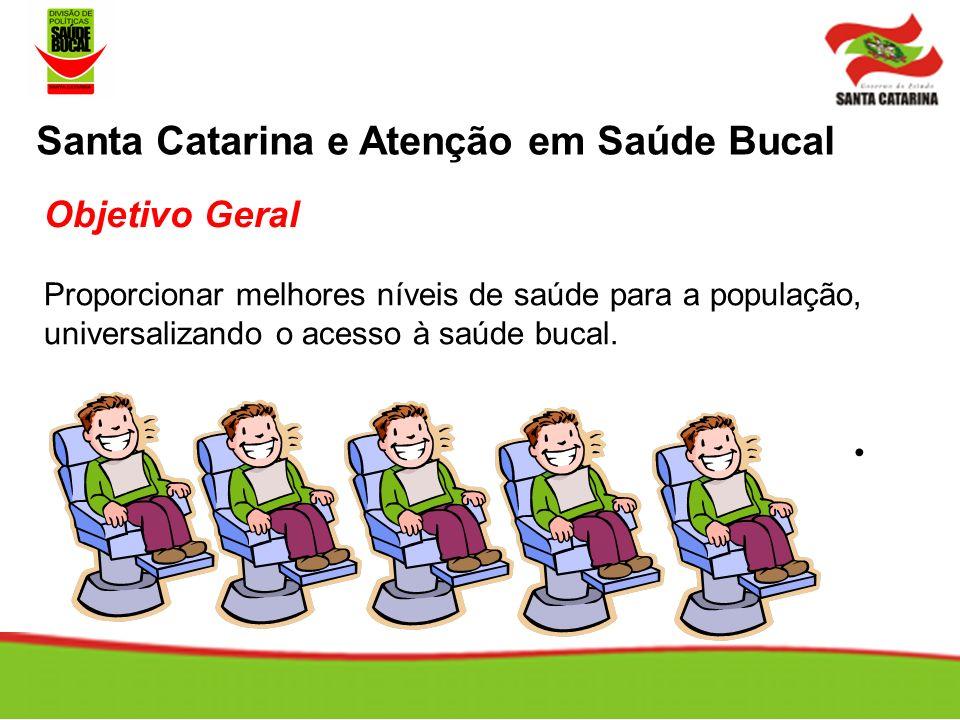 Santa Catarina e Atenção em Saúde Bucal Objetivo Geral Proporcionar melhores níveis de saúde para a população, universalizando o acesso à saúde bucal.