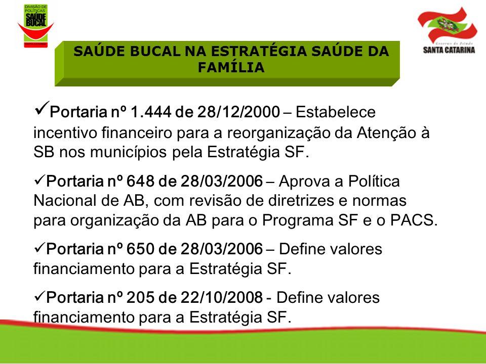 SAÚDE BUCAL NA ESTRATÉGIA SAÚDE DA FAMÍLIA Portaria nº 1.444 de 28/12/2000 – Estabelece incentivo financeiro para a reorganização da Atenção à SB nos municípios pela Estratégia SF.