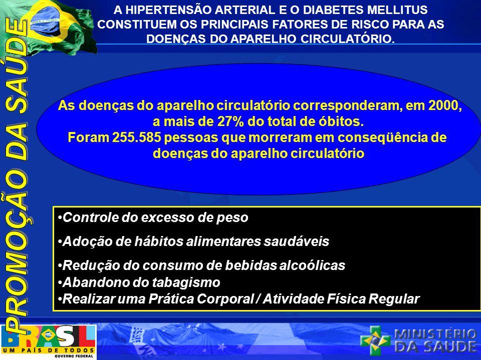 A HIPERTENSÃO ARTERIAL E O DIABETES MELLITUS CONSTITUEM OS PRINCIPAIS FATORES DE RISCO PARA AS DOENÇAS DO APARELHO CIRCULATÓRIO. As doenças do aparelh