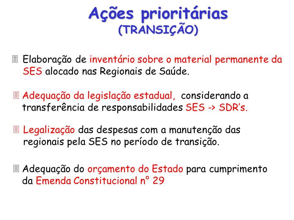 3Elaboração de inventário sobre o material permanente da SES alocado nas Regionais de Saúde. Ações prioritárias (TRANSIÇÃO) 3Adequação da legislação e
