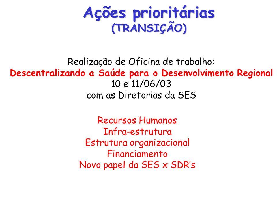 Realização de Oficina de trabalho: Descentralizando a Saúde para o Desenvolvimento Regional 10 e 11/06/03 com as Diretorias da SES Ações prioritárias