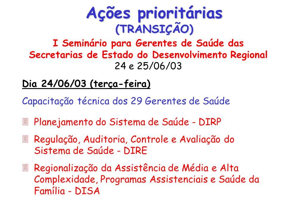 Ações prioritárias (TRANSIÇÃO) I Seminário para Gerentes de Saúde das Secretarias de Estado do Desenvolvimento Regional 24 e 25/06/03 Dia 24/06/03 (te