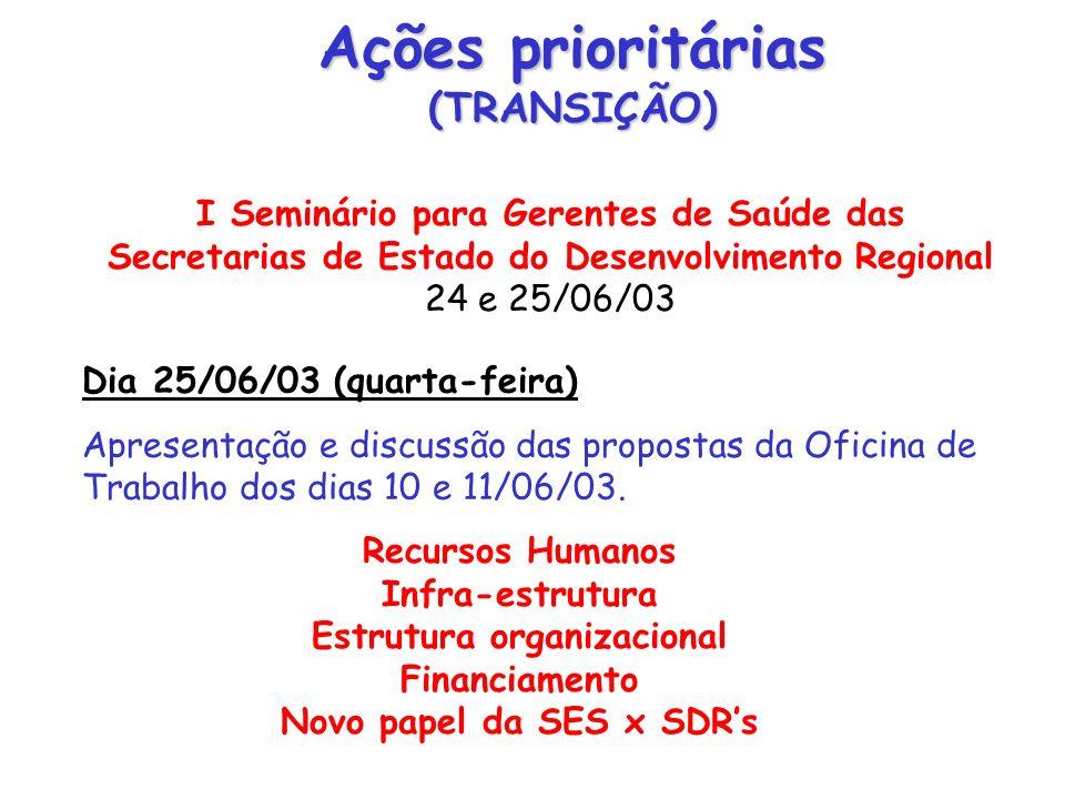 Ações prioritárias (TRANSIÇÃO) I Seminário para Gerentes de Saúde das Secretarias de Estado do Desenvolvimento Regional 24 e 25/06/03 Dia 25/06/03 (qu