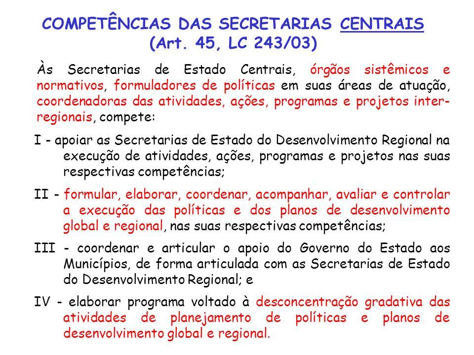 I - apoiar as Secretarias de Estado do Desenvolvimento Regional na execução de atividades, ações, programas e projetos nas suas respectivas competênci
