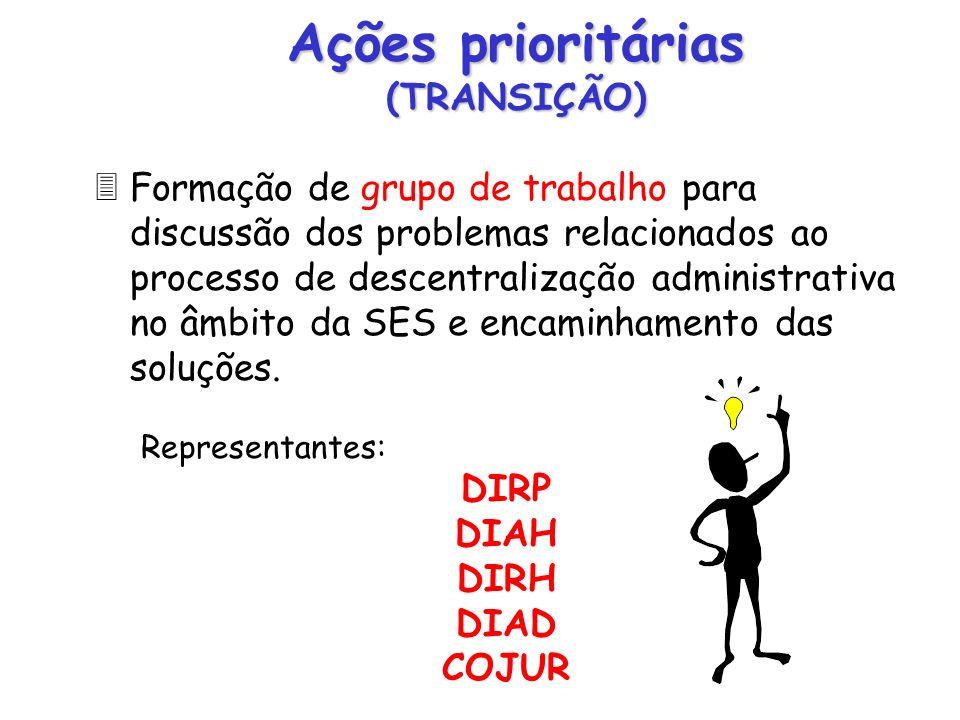 3Formação de grupo de trabalho para discussão dos problemas relacionados ao processo de descentralização administrativa no âmbito da SES e encaminhame