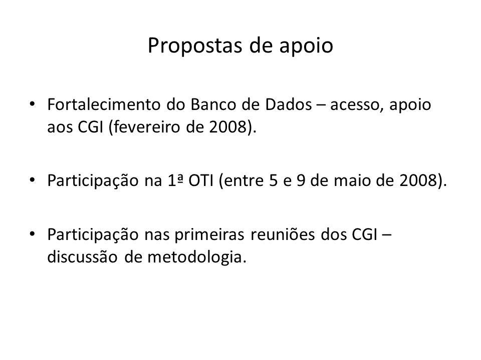 Propostas de apoio Fortalecimento do Banco de Dados – acesso, apoio aos CGI (fevereiro de 2008). Participação na 1ª OTI (entre 5 e 9 de maio de 2008).