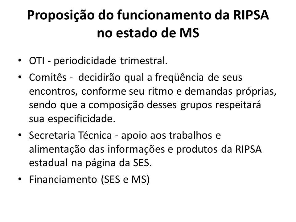 Proposição do funcionamento da RIPSA no estado de MS OTI - periodicidade trimestral. Comitês - decidirão qual a freqüência de seus encontros, conforme
