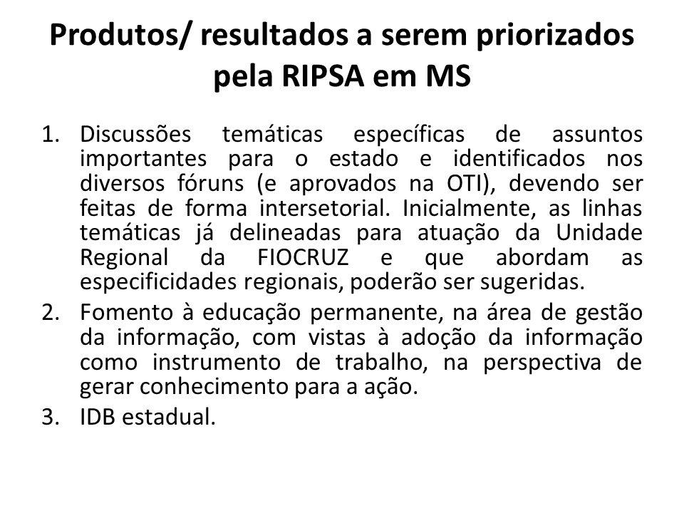 Produtos/ resultados a serem priorizados pela RIPSA em MS 1.Discussões temáticas específicas de assuntos importantes para o estado e identificados nos