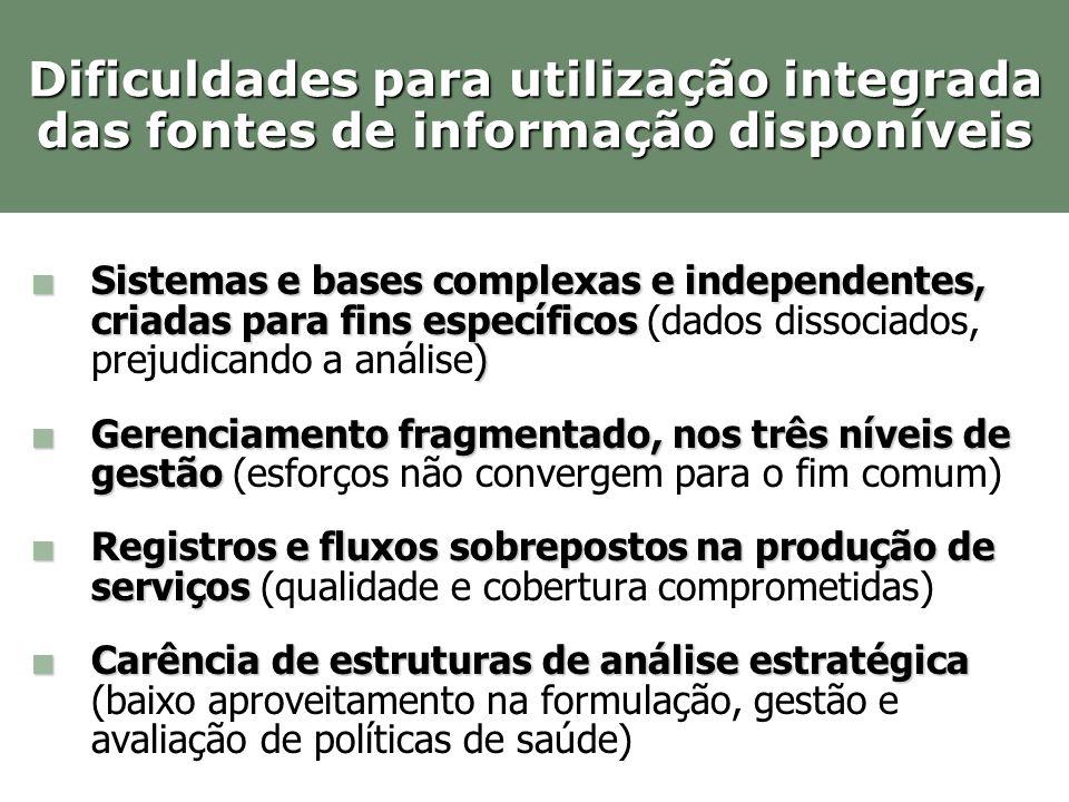Promove interações institucionais para o desenvolvimento harmonioso da área de informação para a saúde no Brasil.