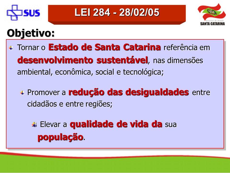 Objetivo: Tornar o Estado de Santa Catarina referência em desenvolvimento sustentável, nas dimensões ambiental, econômica, social e tecnológica; Promo
