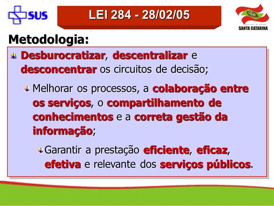 Metodologia: Desburocratizar, descentralizar e desconcentrar os circuitos de decisão; Melhorar os processos, a colaboração entre os serviços, o compar