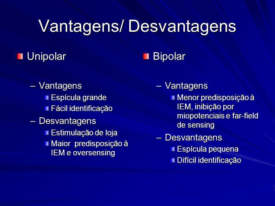 Bipolar Unipolar Bipolar + _ +