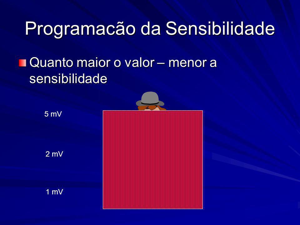 Sensibilidade Definição: capacidade do marcapasso em sentir um sinal elétrico intrínseco, o que depende da amplitude, slew rate e freqüência do sinal.