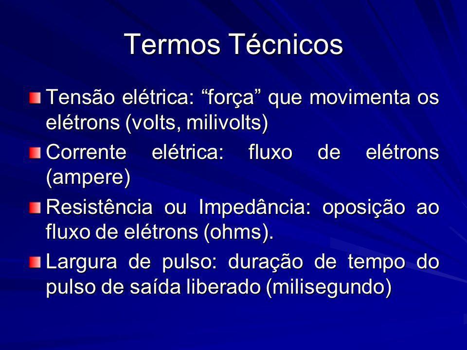 Conceitos Básicos Conceitos elétricos - Tensão elétrica (voltagem), corrente elétrica, resistência elétrica (impedância).