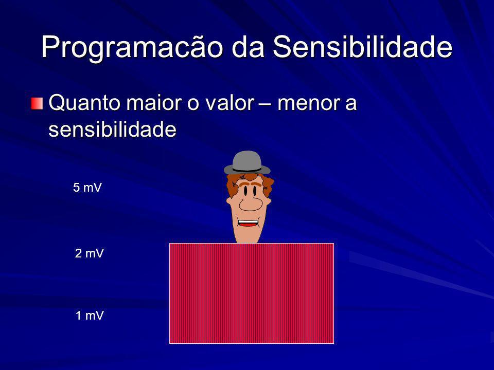 Programacão da Sensibilidade Quanto maior o valor – menor a sensibilidade 5 mV 2 mV 1 mV