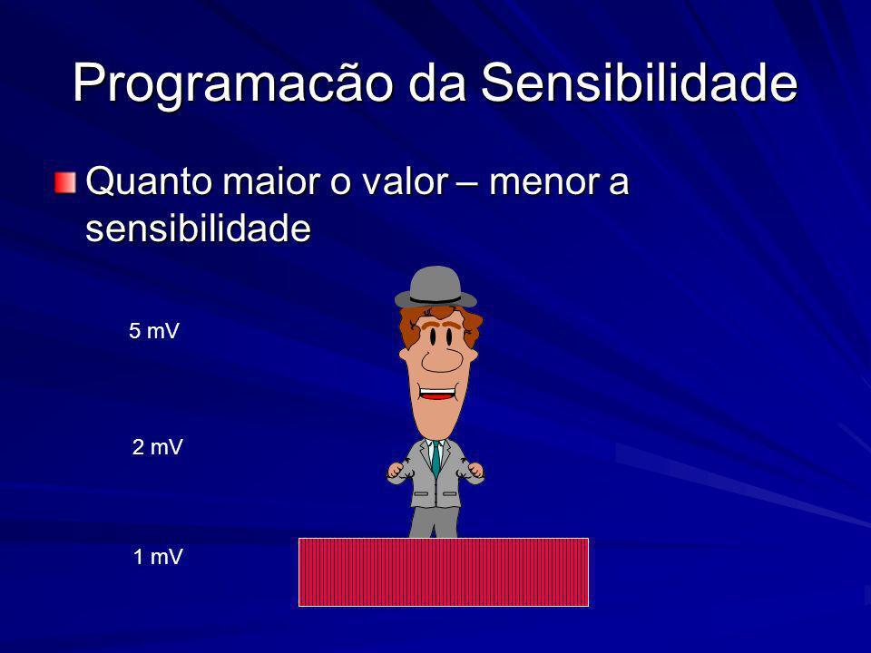 Quanto maior o valor – menor a sensibilidade Programacão da Sensibilidade 5 mV 2 mV 1 mV