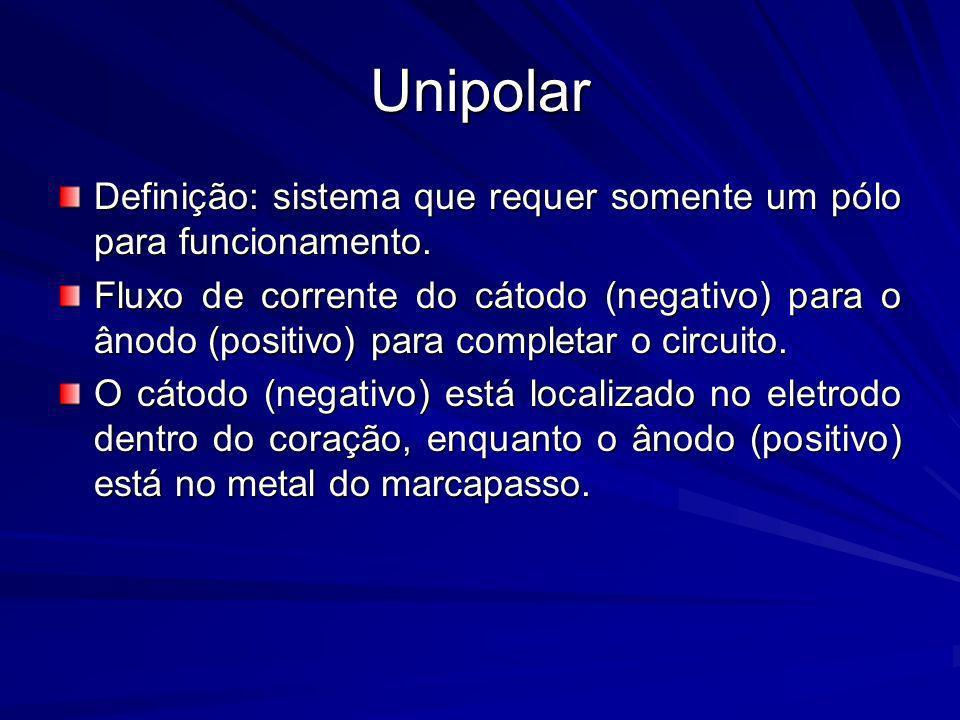 Unipolar vs. Bipolar