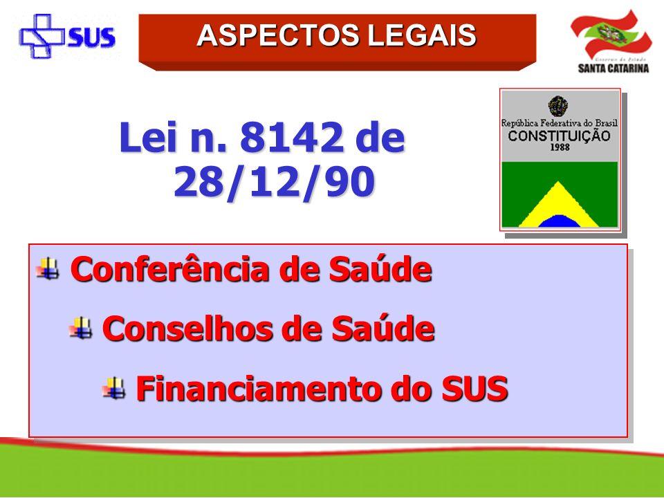Conferência de Saúde Conferência de Saúde Conselhos de Saúde Conselhos de Saúde Financiamento do SUS Financiamento do SUS Conferência de Saúde Conferê