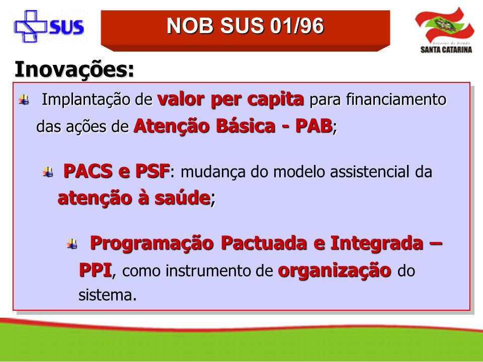 Implantação de valor per capita para financiamento das ações de Atenção Básica - PAB ; Implantação de valor per capita para financiamento das ações de