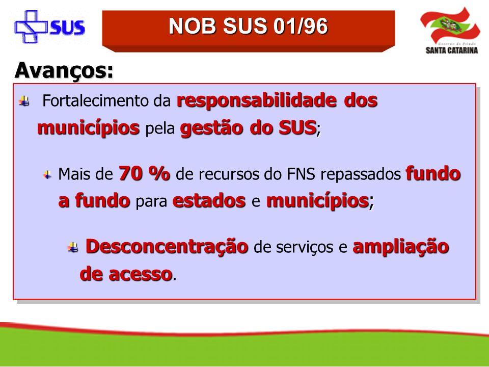 responsabilidade dos municípiosgestão do SUS ; Fortalecimento da responsabilidade dos municípios pela gestão do SUS ; 70 %fundo a fundoestados municíp