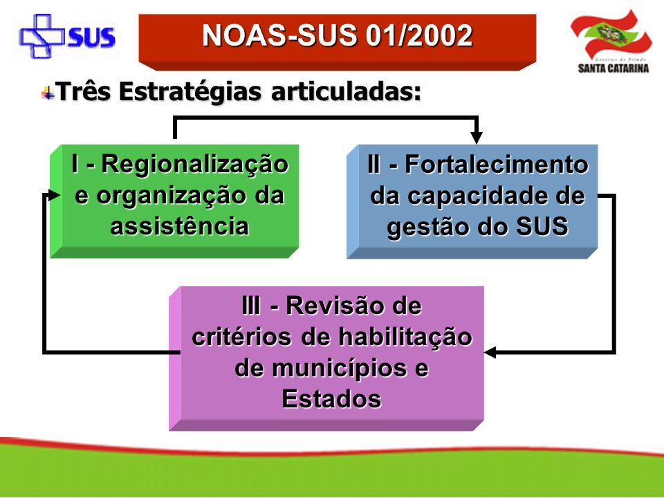 Três Estratégias articuladas: I - Regionalização e organização da assistência II - Fortalecimento da capacidade de gestão do SUS III - Revisão de crit