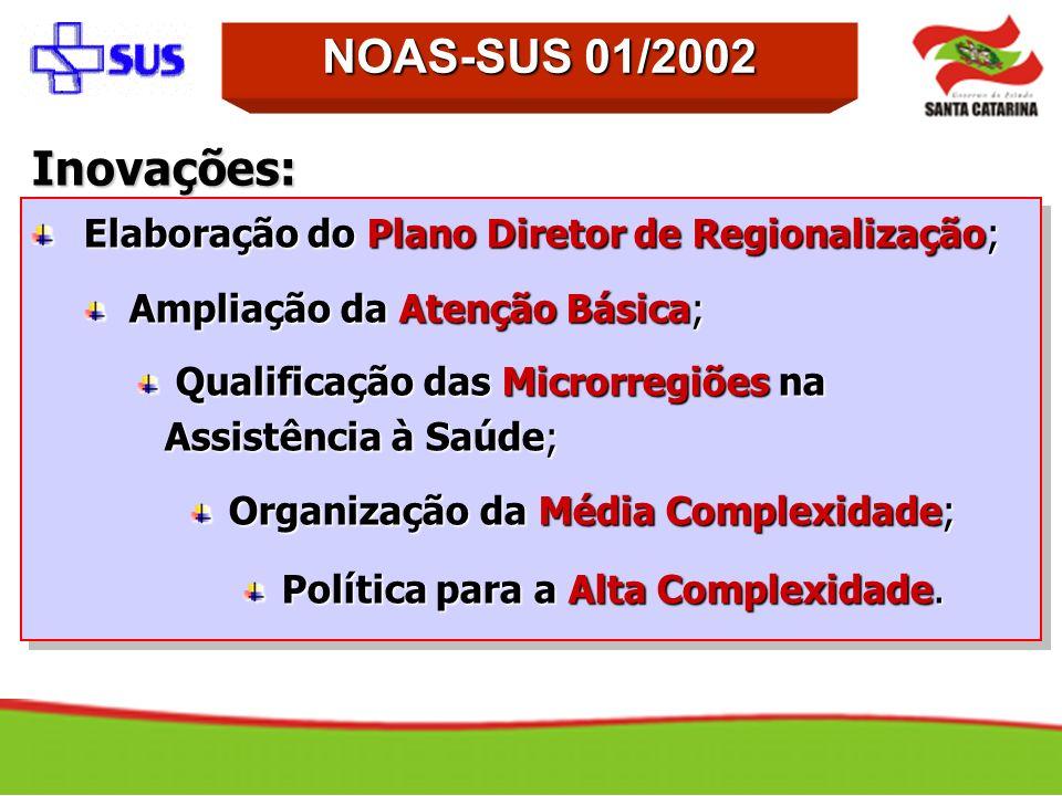 Elaboração do Plano Diretor de Regionalização; Elaboração do Plano Diretor de Regionalização; Ampliação da Atenção Básica; Ampliação da Atenção Básica